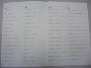 誉めノート